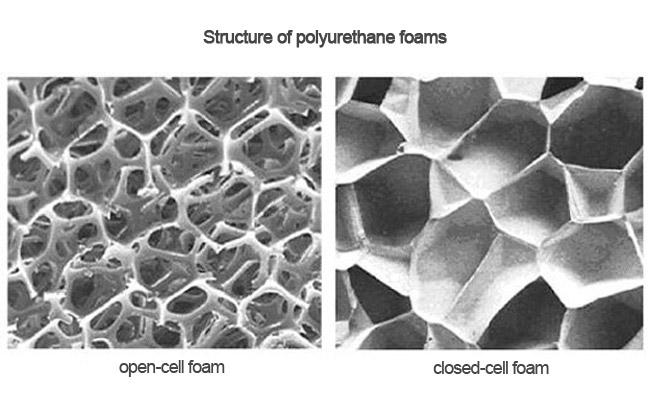 Frel Izolacje Types Of Polyurethane Foam